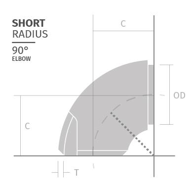 Geschweißte Bögen aus Edelstahl hohe Temperaturen Era Fittings SHORT-RADIUS