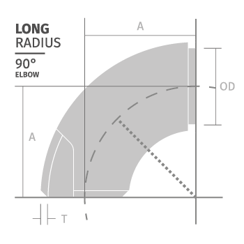 Normen ASTM A403 ASTM B366 ASTM A815 LONG-RADIUS