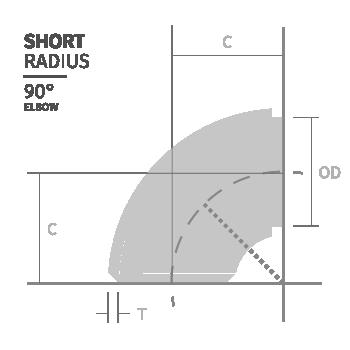 Normen ASTM A403 ASTM B366 ASTM A815 SHORT-RADIUS