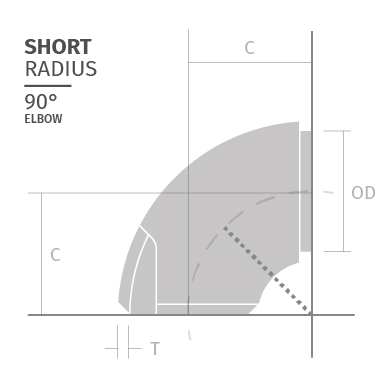 Curve saldate acciaio inossidabile serie 300 Era Fittings SHORT-RADIUS