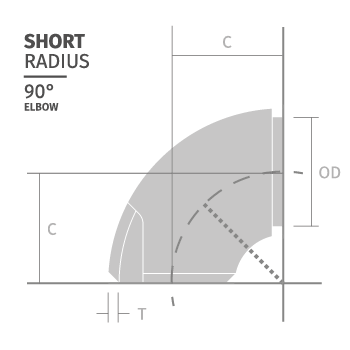 Norme ASTM A403 ASTM B366 ASTM A815 Era Fittings SHORT-RADIUS
